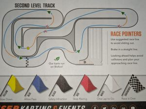 Unser Karting Track Map